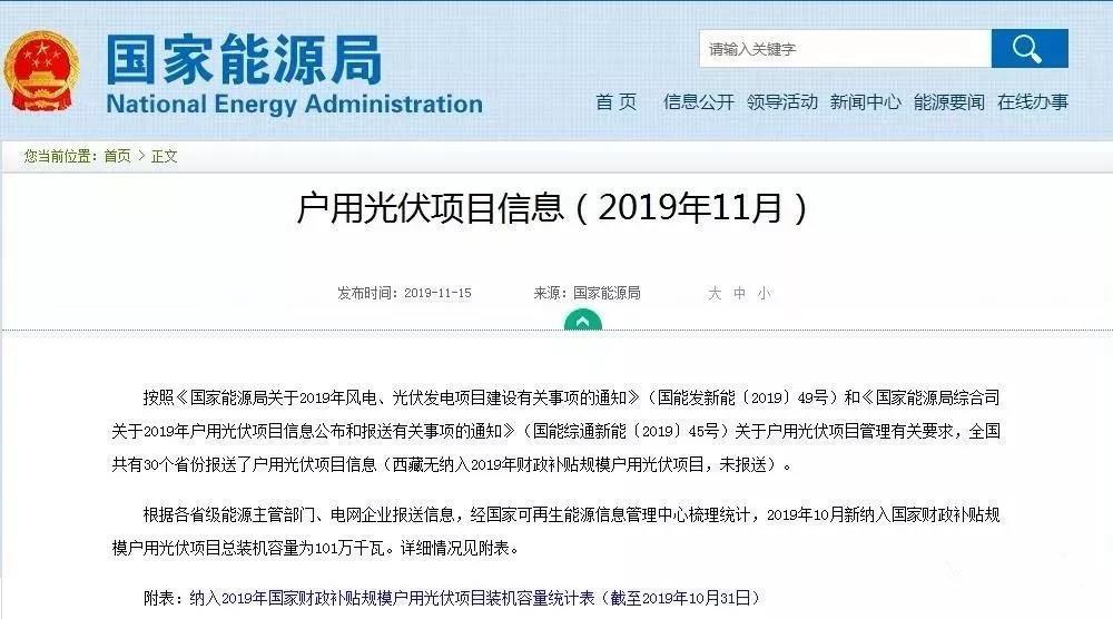 《国家能源局关于2019年风电、欧宝体育app客服发电项目建设事项通知》